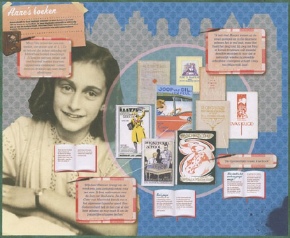 Exposition_AnneFrank